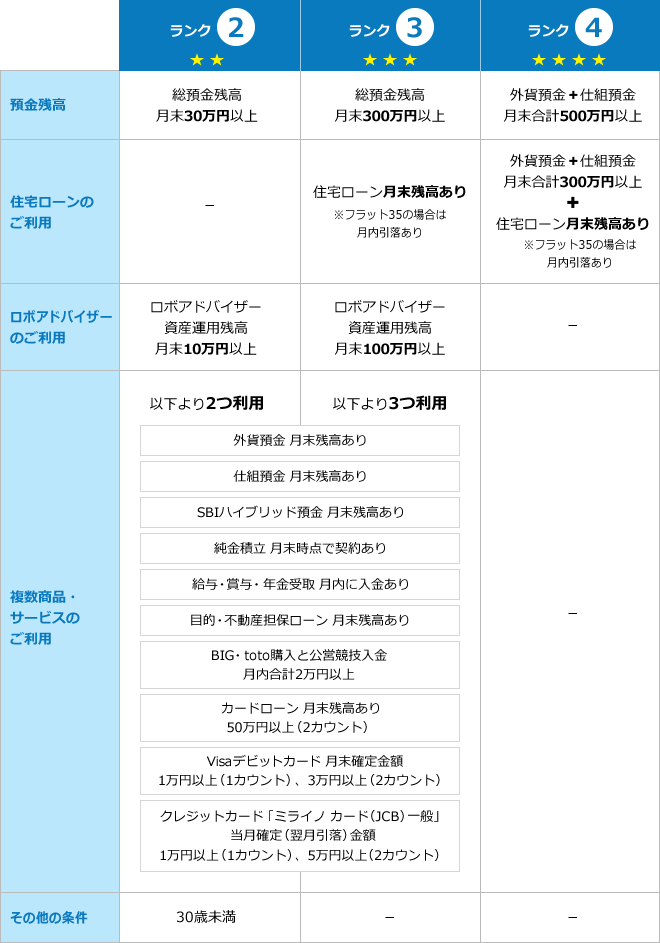 Sumishinsbi01